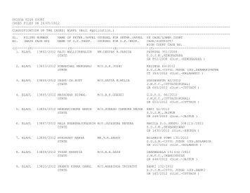 ORISSA HIGH COURT CASES FILED ON 26/05/2012 ...