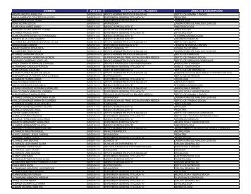 Catalogo de Personal a Junio 2013 - Hospital General de México