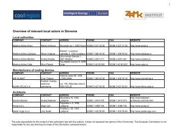 Seznam in kontakti nekaterih ključnih akterjev na področju ... - ZRMK