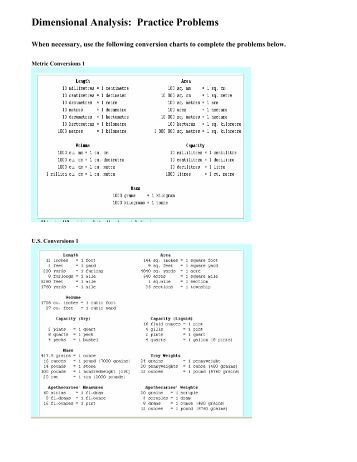 Dimensional analysis practice problems worksheet answers