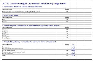 aviation high school parent questionnaire