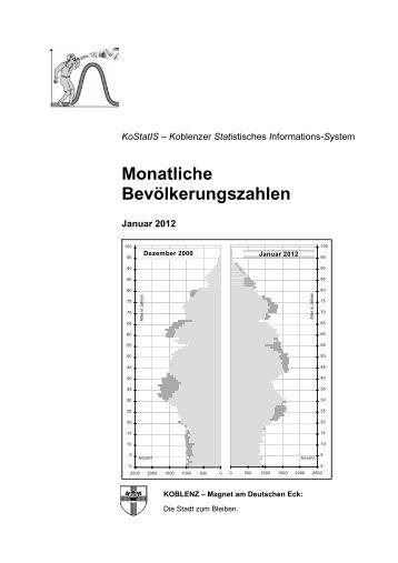 Monatliche Bevölkerungszahlen - Rhein-Zeitung