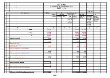 Page 1 LISTA SINTEZA a cheltuielilor de investitii pe anul 2011 ...