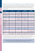 A National Specialisation Framework For Nursing And Midwifery - Page 6