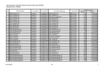 kab. brebes - Dinas Pendidikan Provinsi Jawa Tengah