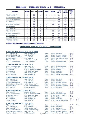 classifiche calendari 2008-2009 - CSI Lecco