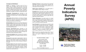 Annual Poverty Indicators Survey - National Capital Region District II