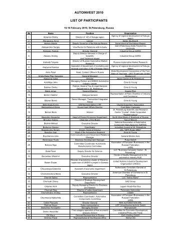 AUTOINVEST 2010 LIST OF PARTICIPANTS