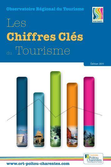 Chiffres cl s 2008 grtgaz - Chambre agriculture poitou charentes ...