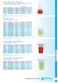 reusable plasticware - Page 3