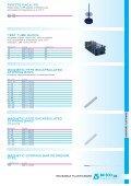 reusable plasticware - Page 5