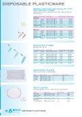 reusable plasticware - Page 6
