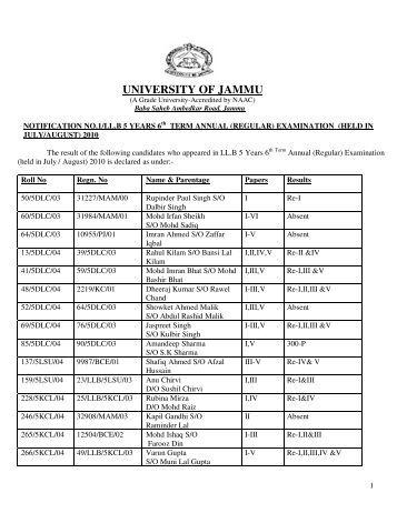 controller of examinations - University of Jammu