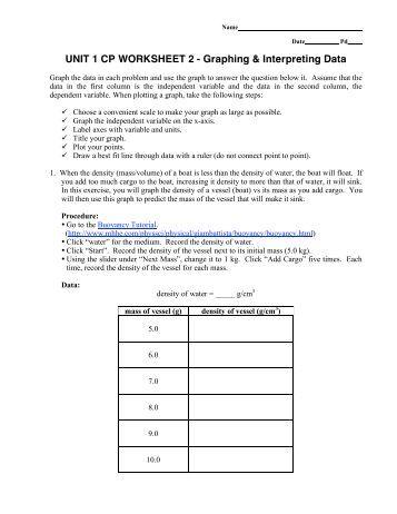 unit 1 cp worksheet 4 scientific method oocities. Black Bedroom Furniture Sets. Home Design Ideas