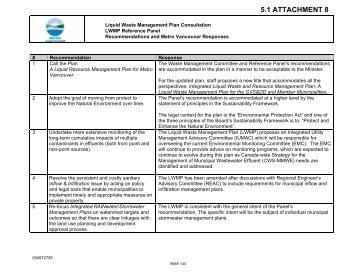 Reference Panel Recommendations and Metro ... - Waterbucket