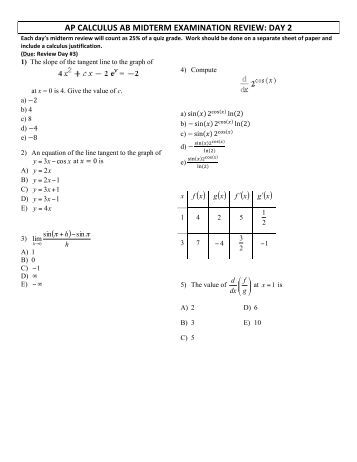 Study Guide for the Advanced Placement Calculus AB Examination