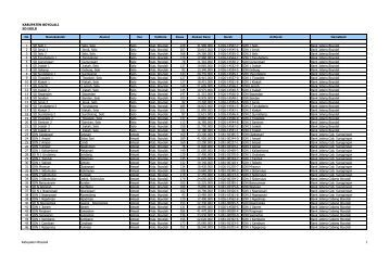 Kab. Boyolali - Dinas Pendidikan Provinsi Jawa Tengah