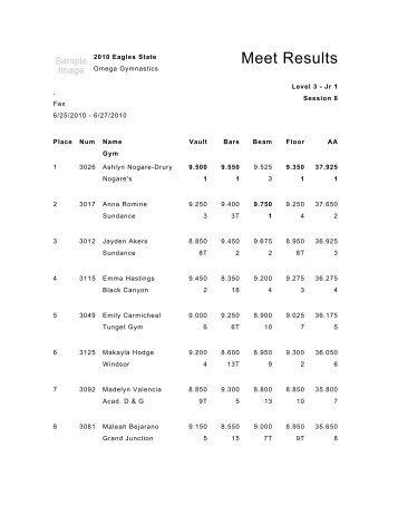 burlington gymnastics meet results