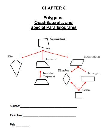 Classifying polygons worksheet ks2