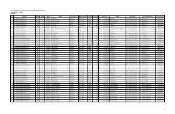 Kab. Tegal - Dinas Pendidikan Provinsi Jawa Tengah