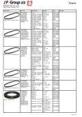 Engine - Page 3