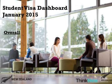 Final Overall January 2015 visa dashboard