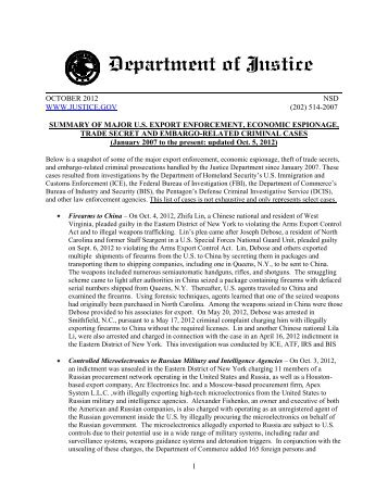 Summary of major u.s. export enforcement and - Directorate of ...