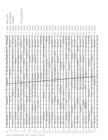 Как получается каждое следующее число и назови в каждый ряд ещё по 1 числу 1) 0, 2, 4, 6, 8, 10 2) 1, 4, 7