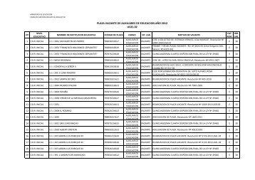 plaza vacante de auxiliares de educacion año 2012 ugel.02
