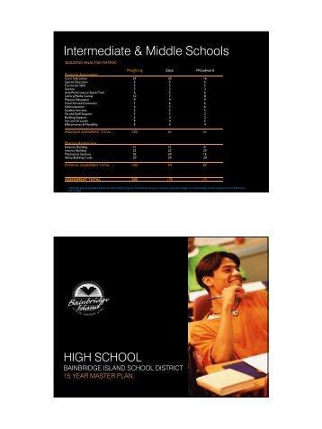 Commodore/Options site - BISD Moodle - Bainbridge Island School ...