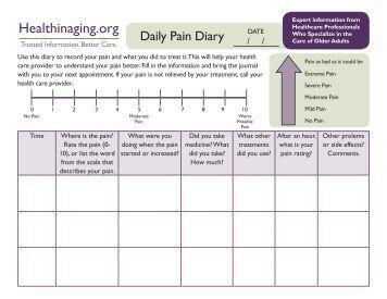 Pain diary template