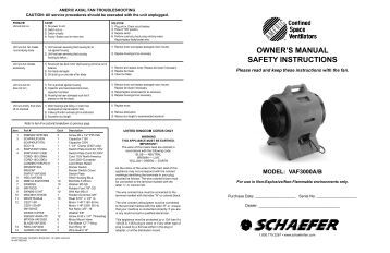 Greenhouse Automation Ventilation Control Unit Manual Gear