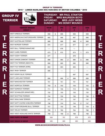 Foy Trent Dog Show Results