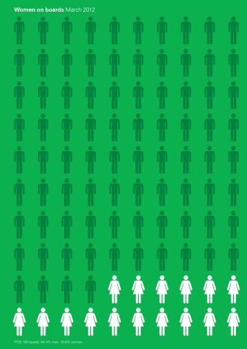 Women on Boards March 2012 - The Workplace Gender Equality ...