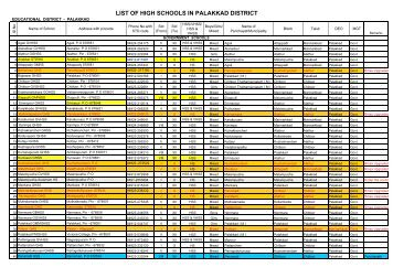 LIST OF HIGH SCHOOLS IN PALAKKAD DISTRICT