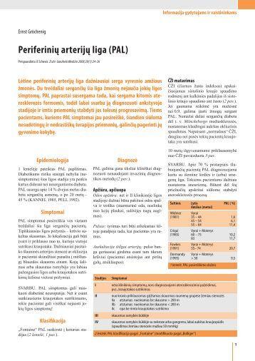 Periferinių arterijų liga (PAL), 2008 - padma