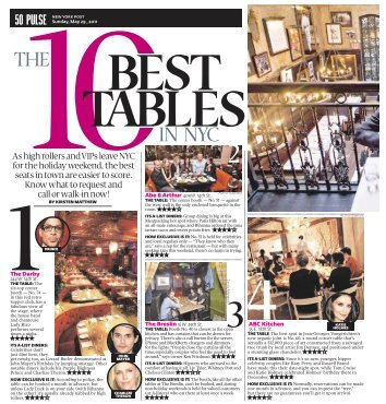 The 10 Best Tables in NYC New York Post - Kirsten Matthew