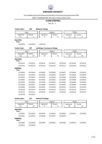 B.Com. Part-II (Regular) Examination, 2012 - Dibrugarh University