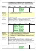 2.4 Webmaster - Page 2