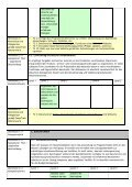 2.4 Webmaster - Page 7