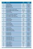 Pricelist 2012 - Page 2
