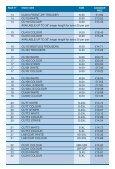 Pricelist 2012 - Page 3