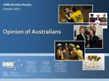 Opinion of Australians