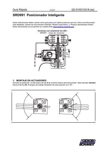 SRD991 Posicionador Inteligente - Foxboro Eckardt