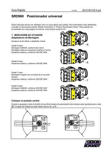 SRD960 Posicionador universal - FOXBORO ECKARDT GmbH