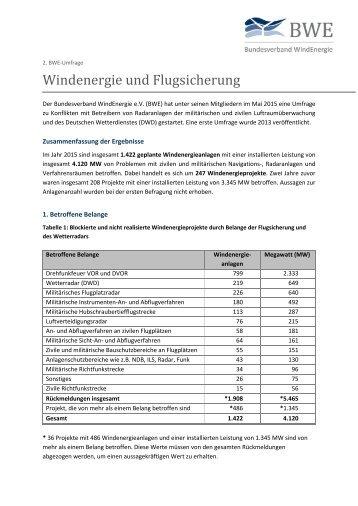 2. BWE Umfrage Windenergie und Flugsicherung