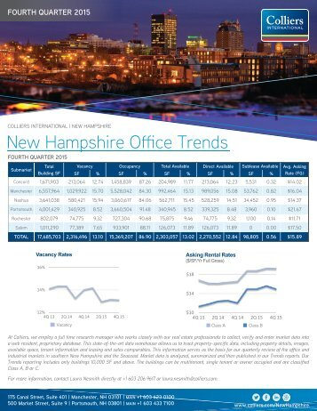 New Hampshire Office Trends