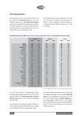 Geschäftsbericht 2009 - Arbeitsmarktservice Österreich - Seite 6