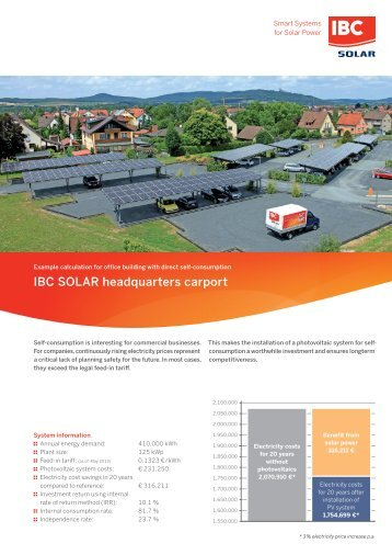 CARPORT PHOTOVOLTAIC SYSTEM AT THE IBC SOLAR HEADQUARTERS