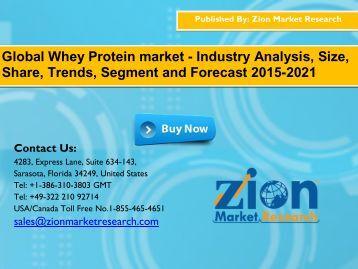 Whey Protein market